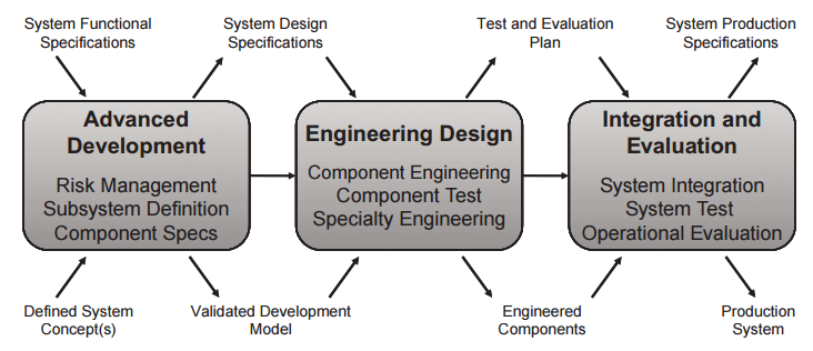 Engineering-dev.png